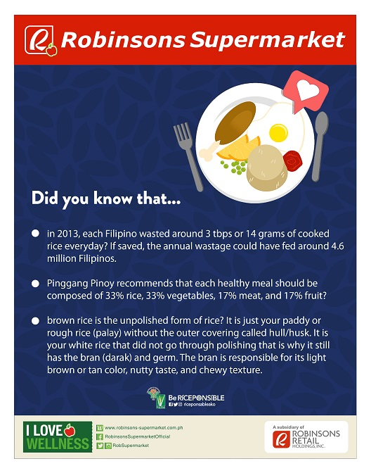 Brown Rice_Did you know poster (back)
